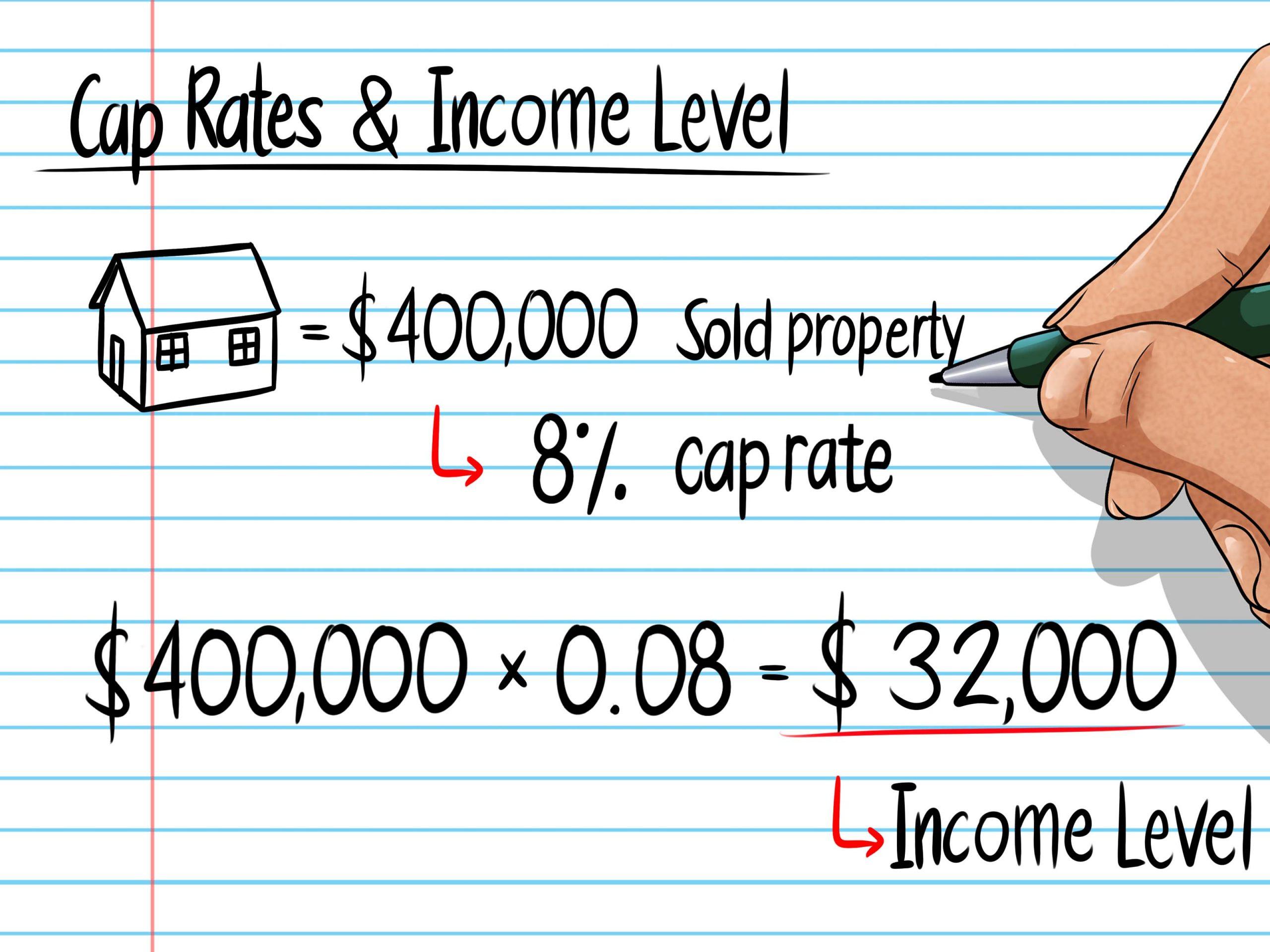 Figure-Cap-Rate-Step-6